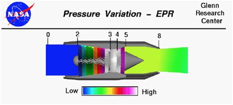 What are N1 and N2 in Aviation Turbine Engines? – Airplane