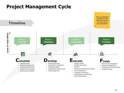 Project Management Kickoff Meeting Template Powerpoint