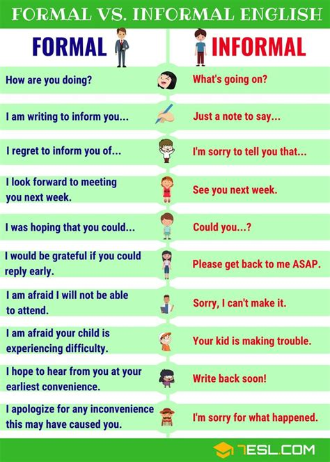 Useful Formal And Informal Expressions In English - 7 E S
