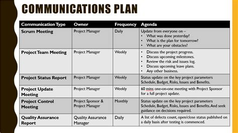 Project Kickoff Meeting Template Download - Free Project