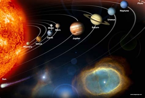 Luc's solar system report