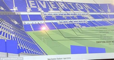 Everton's new stadium will have large end based on